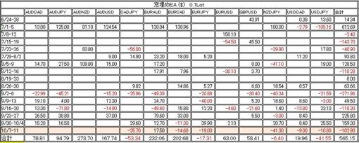 2013y10m12d_113411641